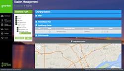 Greenloots SKY network management