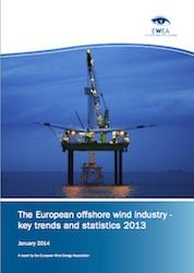 European Offshore Wind in 2013