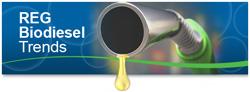 REG Biodiesel Trends