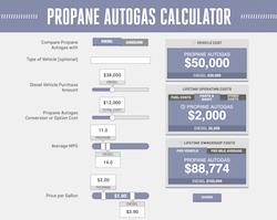 PERC Propane Autogas Calculator