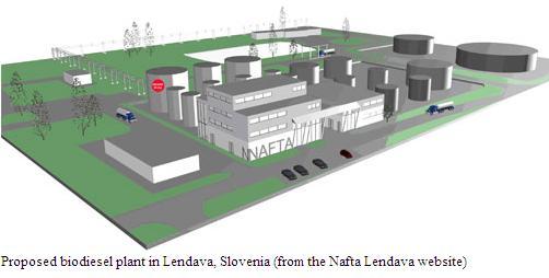 Nafta Lendava Biodiesel Plant