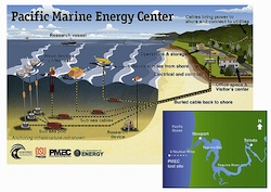 Pacific Energy Marine Center