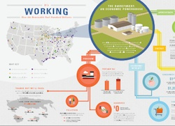 snapshot of ACE RFS Infographic