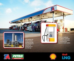 SHELL OIL COMPANY TRAVELCENTERS OF AMERICA LNG