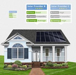 1BOG Solar Quote