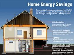 energy-audit-diagram