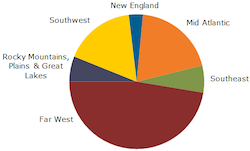 130708_us_reaches_milestone_of_10_gigawatt_solar_photovoltaic_capacity