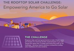 DOE Rooftop Solar Challenge