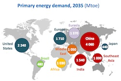 WEO-2013 Primary Energy