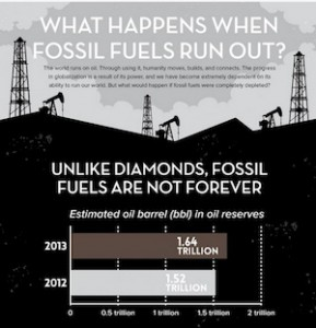 what happens when fossil fuels run out
