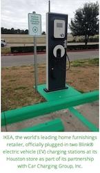 IKEA Blink EV charging station