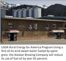 USDA Reap Program