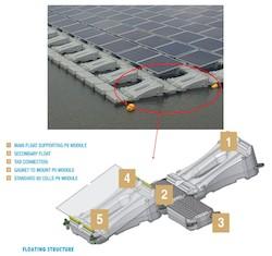 Kyocera Floating Solar Farm