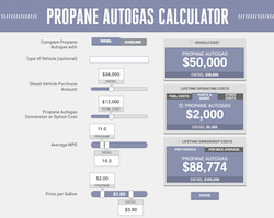 PERC Propane Autogas Calculator