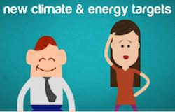 EU 2030 Climate Targets