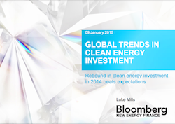 BNEF Trends in Renewable Energy Report