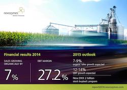 Novozymes 2014 annual report