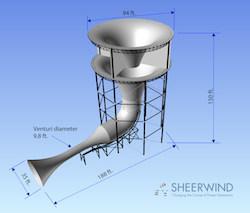 SheerWind INVELOX Infographic