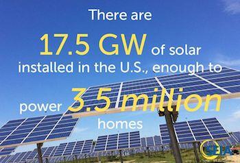 SEIA Solar Stats