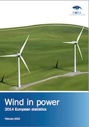 Wind in Power - AWEA