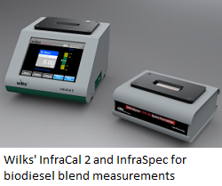 infracal-2-and-infraspec-for-biofuels1