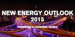 New Energy Outlook 2015