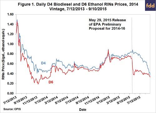 biodieselrinssep2015a