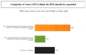 API-RFS Poll Question -2