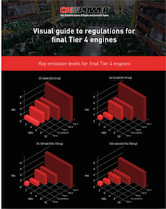 CK Power Tier 4 Emission Regulations Infographic