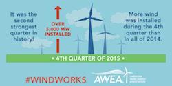 AWEA_jan report graphics