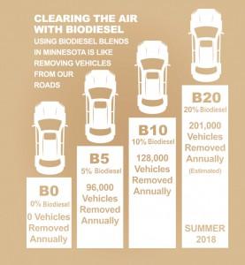 infographic-biofuel1