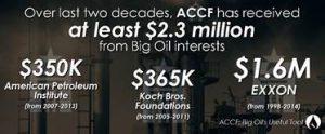 ACCF infographic